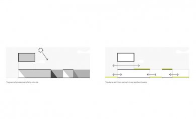 Eight houses Lisdoddelaan - Diagramy - foto: Bosch Haslett Architects